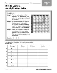 Divide Using a Multiplication Table  reteach 11.1 Worksheet