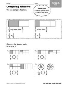 Comparing Fractions - Reteach 9.4 Worksheet