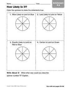 How Likely Is It?  enrichment 4.6 Worksheet