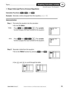 Slope-Intercept Form of Linear Equations Worksheet