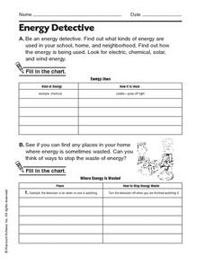 Energy Detective Worksheet