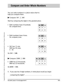 Worksheet: Compare and Order Whole Numbers Worksheet