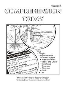 Inferential Comprehension Lesson Plans & Worksheets
