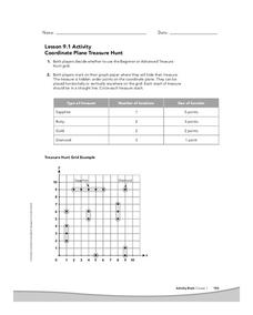 Coordinate Plane Treasure Hunt Activities & Project
