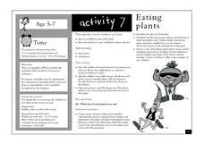 Eating Plants Lesson Plan
