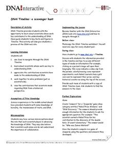 DNA Scientists Lesson Plan