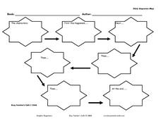 Story Sequence Map Worksheet