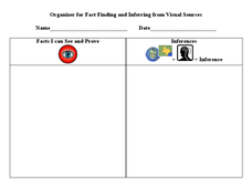 Organizer for Fact Finding and Inferring from Visual Sources Worksheet