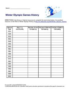 Winter Olympic Games History Lesson Plan