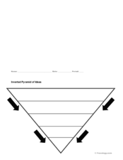 Inverted Pyramid of Ideas Worksheet
