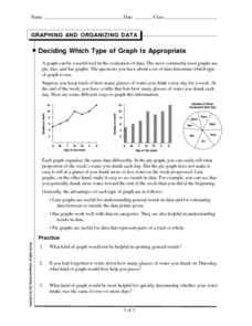 Deciding Which Type of Graph is Appropriate Worksheet