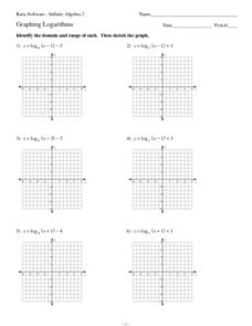 Graphing Logarithms Worksheet
