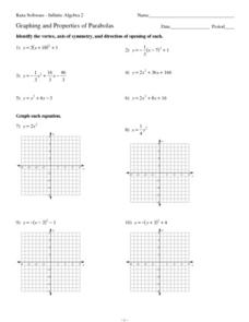 Graphing and Properties of Parabolas Worksheet for 9th