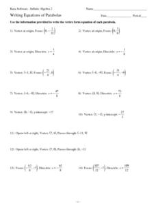 Graphing Parabolas In Vertex Form Worksheet - payasu.info