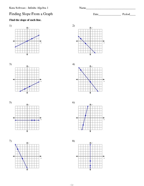Finding Slope Worksheet - finding slope worksheets middle school ...