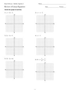 Review of Linear Equations Worksheet