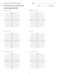 Graphing lines in Standard Form 9th - 11th Grade Worksheet ...
