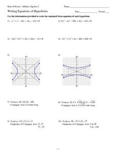 Writing Equations of Hyperbolas Worksheet