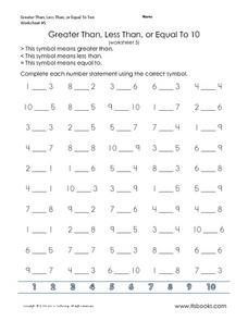 Greater Than, Less Than, or Equal to Ten Worksheet