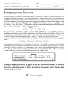 Everything about Equations Worksheet