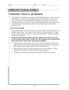 Alchemists' Theory of the Elements Worksheet