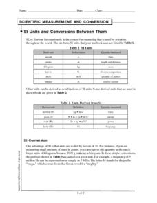 SI Units and Conversions Between Them Worksheet