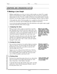 Making a Line Graph Worksheet