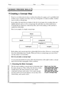 Creating a Concept Map Worksheet