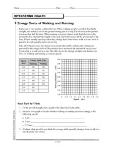 Energy Costs of Walking and Running Worksheet