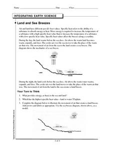 Land and Sea Breezes Worksheet