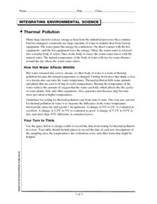 Thermal Pollution Worksheet