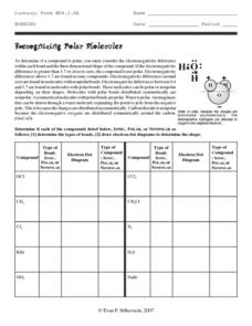 Nonpolar Bond Lesson Plans & Worksheets Reviewed by Teachers