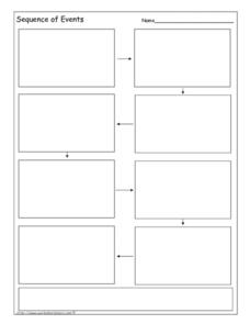 Sequence of Events Organizer Worksheet