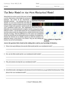 The Bohr Model vs. the Wave Mechanical Model Worksheet