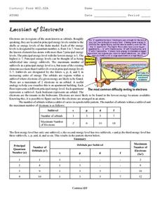 Location of Electrons Worksheet