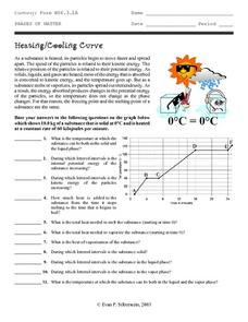 Heating/Cooling Curve 9th - 12th Grade Worksheet | Lesson Planet