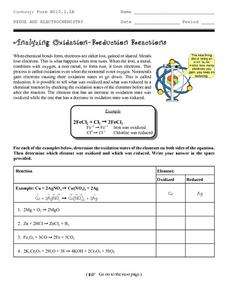 Analyzing Oxidation-Reduction Reactions Worksheet