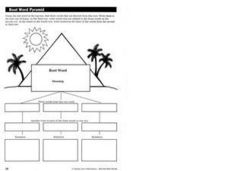 Root Word Pyramid Lesson Plan