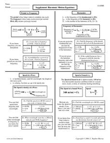 Harmonic Motion Equations Worksheet For 10th 12th Grade Lesson