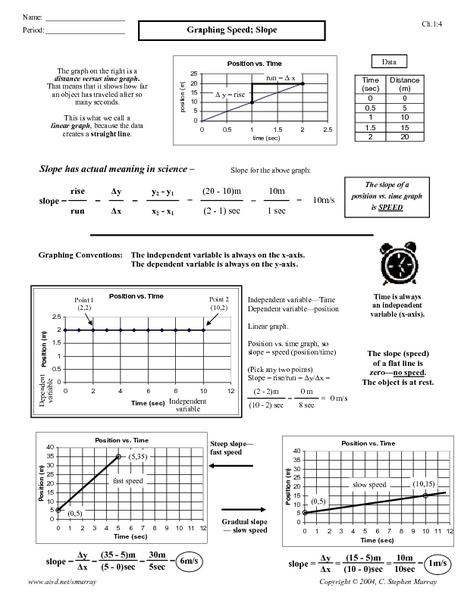 Graphing Speed Slope Worksheet For 9th 12th Grade
