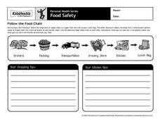Personal Health Series-Food Safety Worksheet