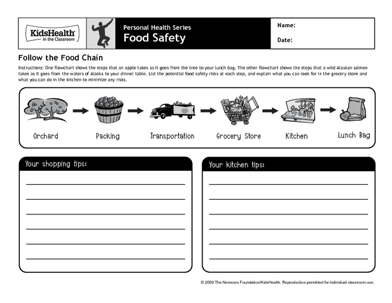 Personal Health Series Food Safety Worksheet For 6th 8th