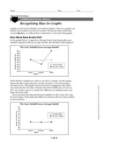 Recognizing Bias in Graphs Worksheet