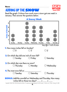 Adding Up the Snow Lesson Plan
