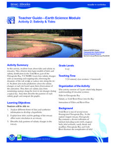 Activity 2: Salinity & Tides Lesson Plan