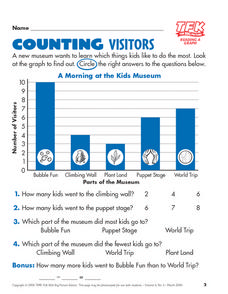 Counting Visitors Lesson Plan