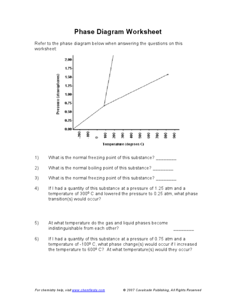 Phase Diagram Worksheet Worksheet For 9th 12th Grade Lesson Planet