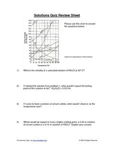 Solutions Quiz Review Sheet Worksheet