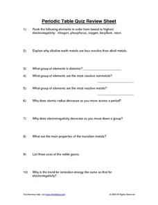 Periodic Table Quiz Review Sheet Worksheet