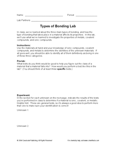Types of Bonding Lab Worksheet